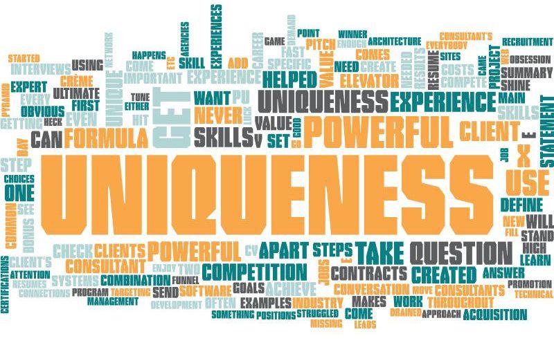 uniqueness wordmap